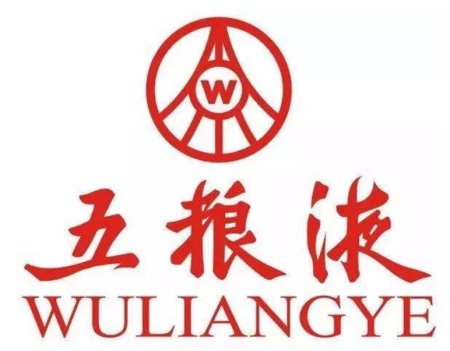 Wuliangye Out Performs Kweichow Moutai